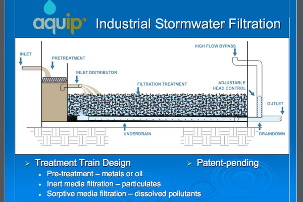 Industrial Stormwater Filtration